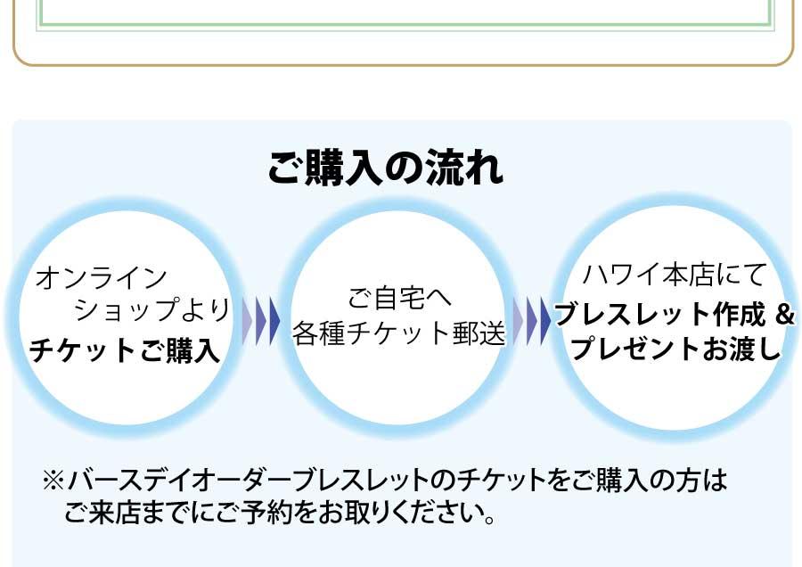 page_hawaii_order_cicket_12